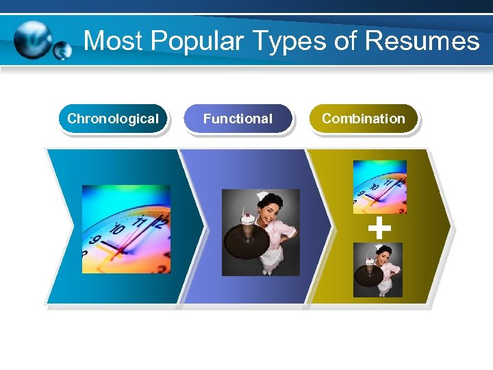 Most Popular Types of Resumes Chronological Functional Combination +