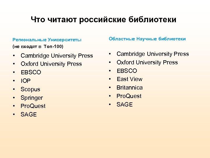Что читают российские библиотеки Региональные Университеты (не входят в Топ-100) Областные Научные библиотеки •