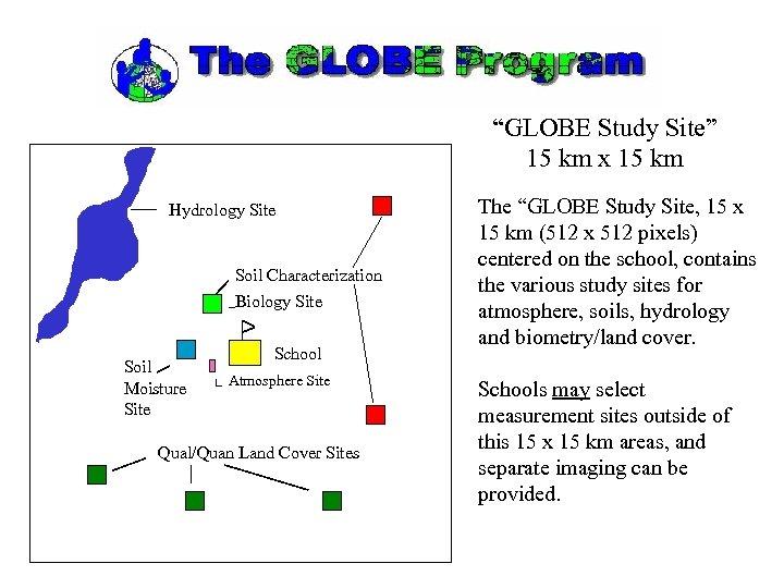 """GLOBE Study Site"" 15 km x 15 km Hydrology Site Soil Characterization Biology Site"
