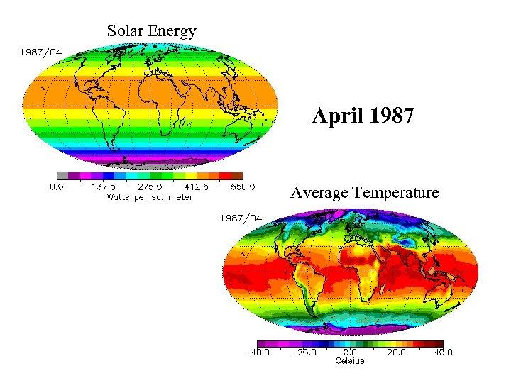 Solar Energy April 1987 Average Temperature
