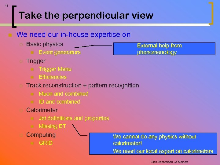 11 Take the perpendicular view n We need our in-house expertise on ¡ Basic