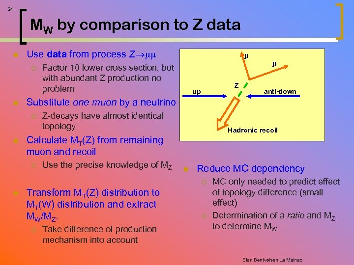24 MW by comparison to Z data n Use data from process Z ¡
