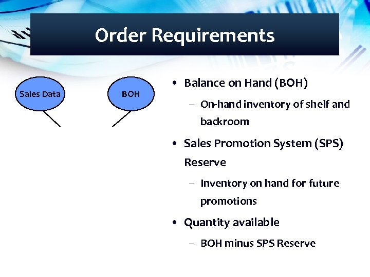 Order Requirements Sales Data BOH • Balance on Hand (BOH) – On-hand inventory of