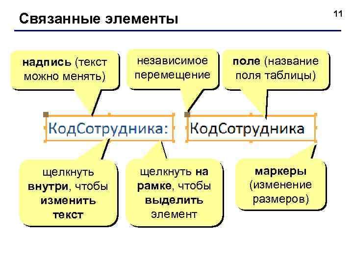 11 Связанные элементы надпись (текст можно менять) независимое перемещение щелкнуть внутри, чтобы изменить текст