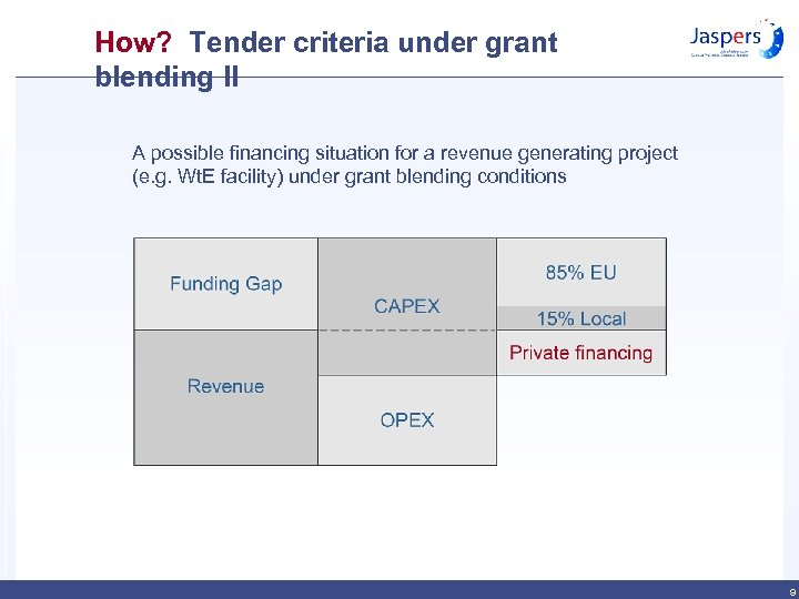 How? Tender criteria under grant blending II A possible financing situation for a revenue