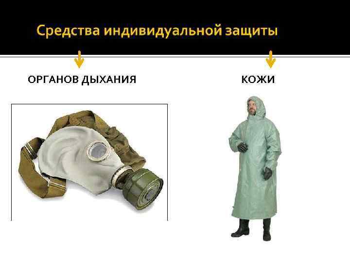 ОРГАНОВ ДЫХАНИЯ КОЖИ ОЗК ГП-5