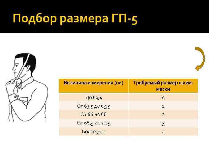 1. Измерь вертикальный охват головы 2. Сравни измерение с данными в таблице Величина измерения