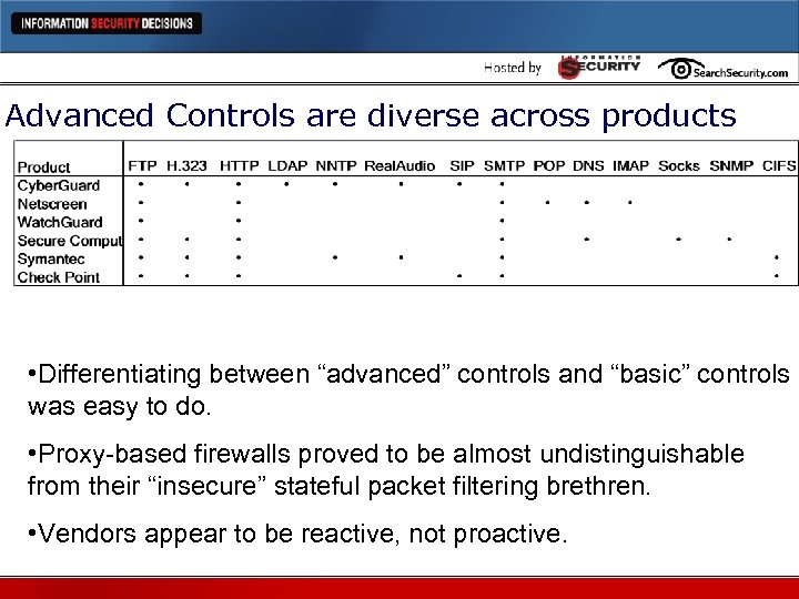 """Advanced Controls are diverse across products • Differentiating between """"advanced"""" controls and """"basic"""" controls"""