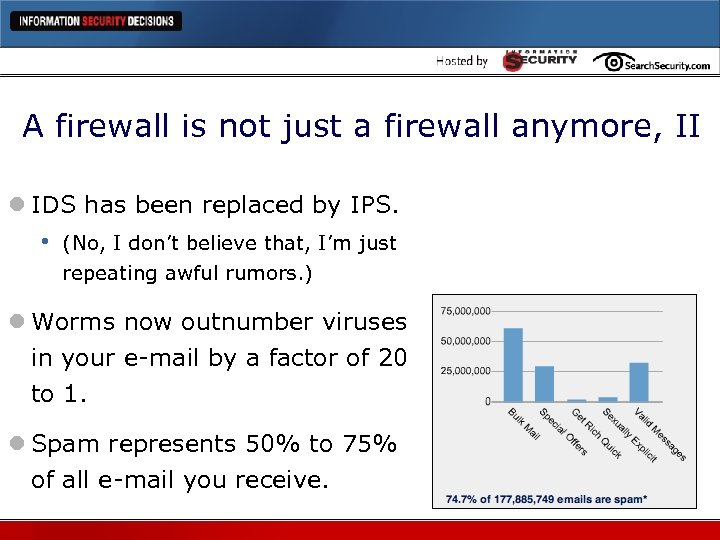 A firewall is not just a firewall anymore, II l IDS has been replaced