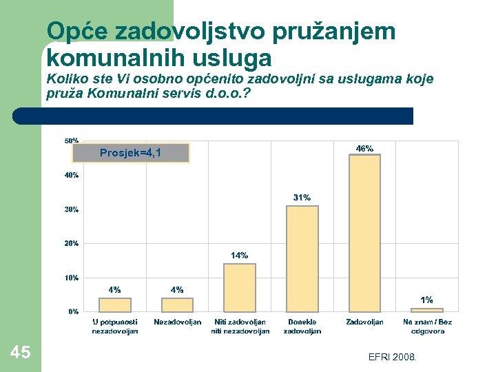 Opće zadovoljstvo pružanjem komunalnih usluga Koliko ste Vi osobno općenito zadovoljni sa uslugama koje