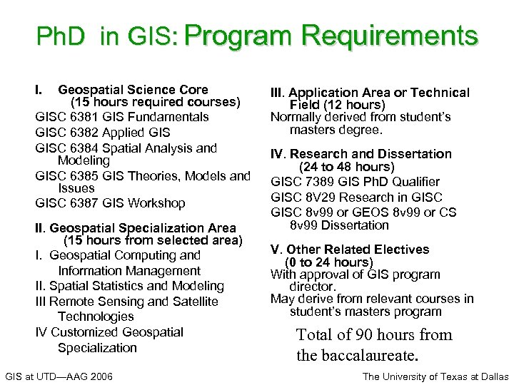 Ph. D in GIS: Program Requirements I. Geospatial Science Core (15 hours required courses)