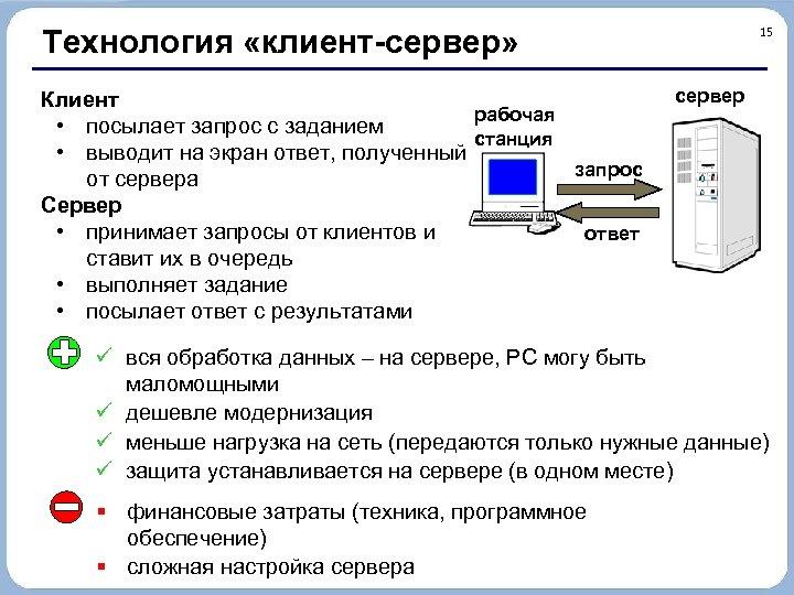 Технология «клиент-сервер» Клиент рабочая • посылает запрос с заданием станция • выводит на экран