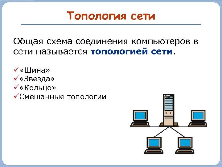 Топология сети Общая схема соединения компьютеров в сети называется топологией сети. «Шина» «Звезда» «Кольцо»