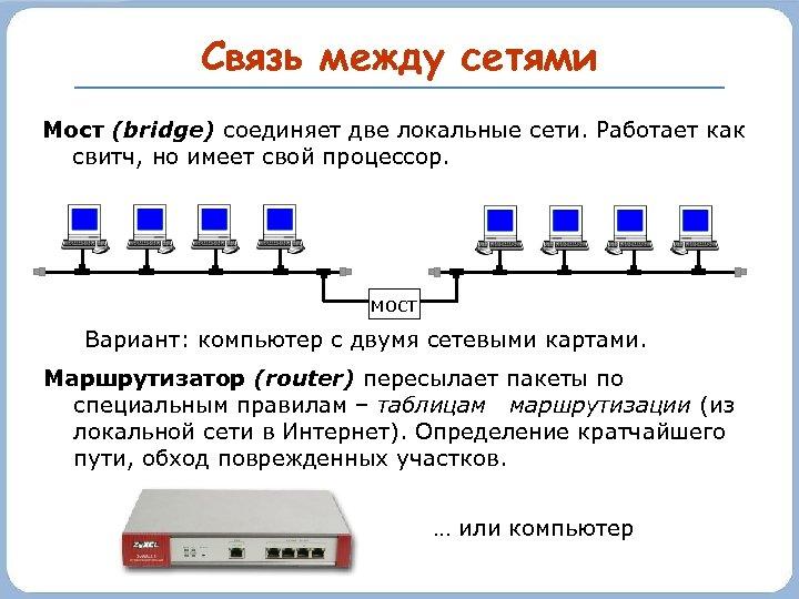 Связь между сетями Мост (bridge) соединяет две локальные сети. Работает как свитч, но имеет