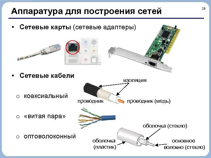 Аппаратура для построения сетей 28 • Сетевые карты (сетевые адаптеры) • Сетевые кабели o
