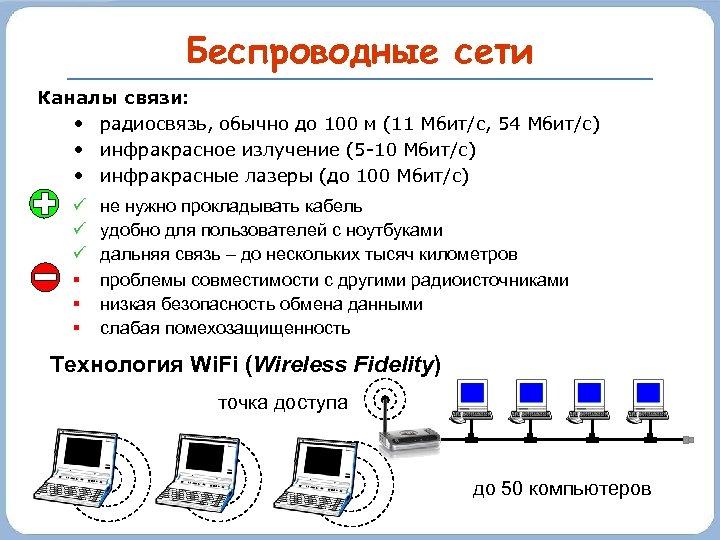 Беспроводные сети Каналы связи: • радиосвязь, обычно до 100 м (11 Мбит/c, 54 Мбит/с)
