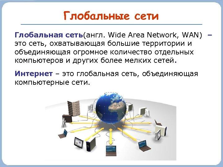 Глобальные сети Глобальная сеть(англ. Wide Area Network, WAN) – это сеть, охватывающая большие территории