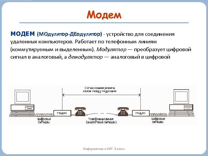 Модем МОДЕМ (МОдулятор-ДЕодулятор) - устройство для соединения удаленных компьютеров. Работает по телефонным линиям (коммутируемым