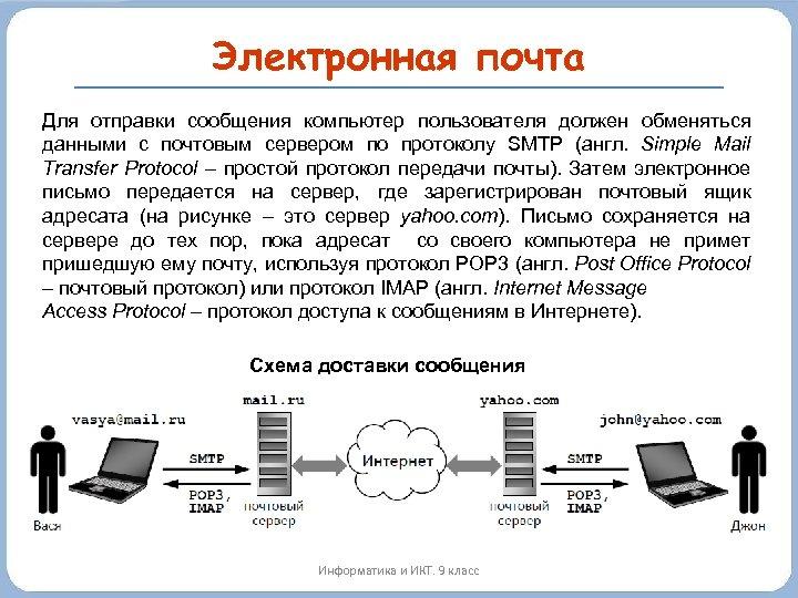Электронная почта Для отправки сообщения компьютер пользователя должен обменяться данными с почтовым сервером по