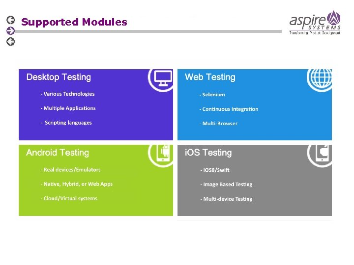 Supported Modules