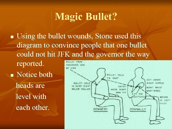 Magic Bullet? Using the bullet wounds, Stone used this diagram to convince people that