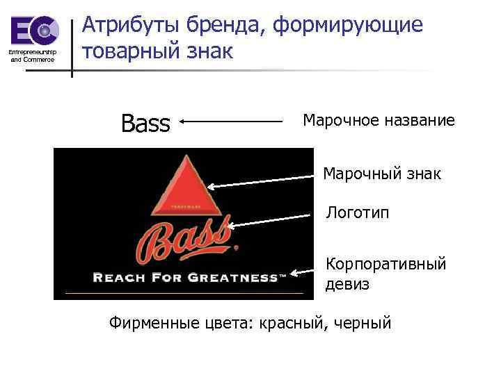 Entrepreneurship and Commerce Атрибуты бренда, формирующие товарный знак Bass Марочное название Марочный знак Логотип