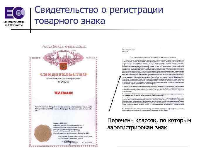 Entrepreneurship and Commerce Свидетельство о регистрации товарного знака Перечень классов, по которым зарегистрирован знак