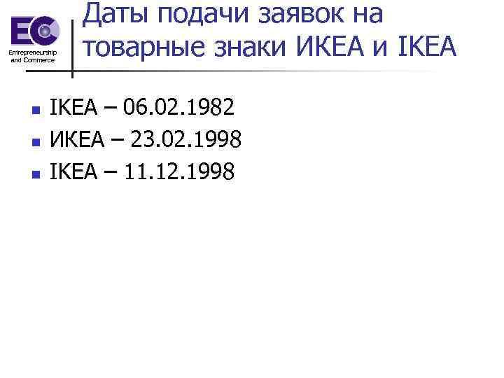 Entrepreneurship and Commerce n n n Даты подачи заявок на товарные знаки ИКЕА и