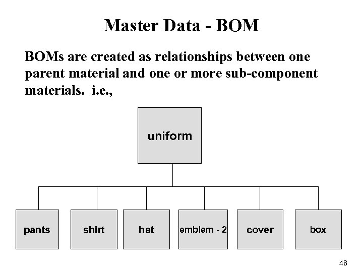 Master Data - BOMs are created as relationships between one parent material and one