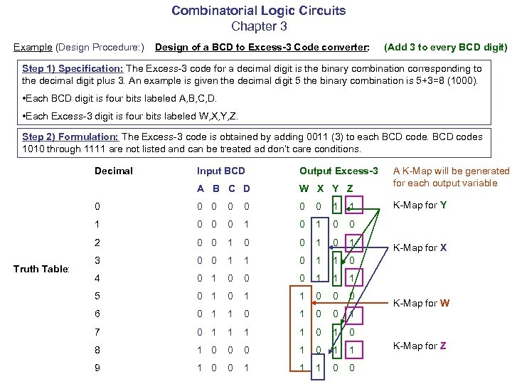 Combinatorial Logic Circuits Chapter 3 Example (Design Procedure: ) Design of a BCD to