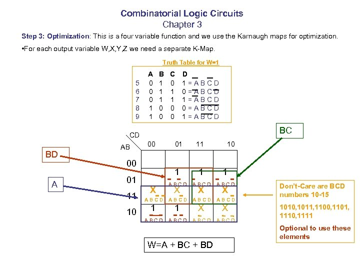 Combinatorial Logic Circuits Chapter 3 Step 3: Optimization: This is a four variable function