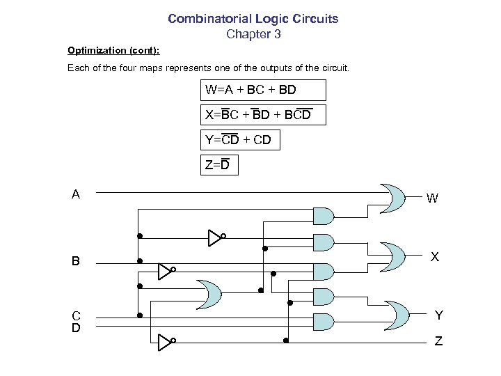 Combinatorial Logic Circuits Chapter 3 Optimization (cont): Each of the four maps represents one