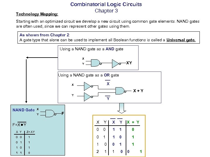 Combinatorial Logic Circuits Chapter 3 Technology Mapping: Starting with an optimized circuit we develop