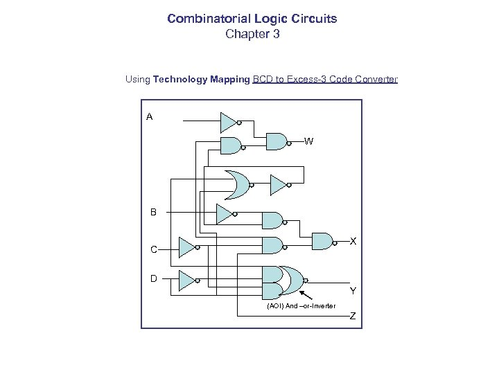 Combinatorial Logic Circuits Chapter 3 Using Technology Mapping BCD to Excess-3 Code Converter A