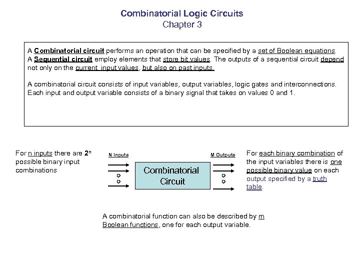Combinatorial Logic Circuits Chapter 3 A Combinatorial circuit performs an operation that can be