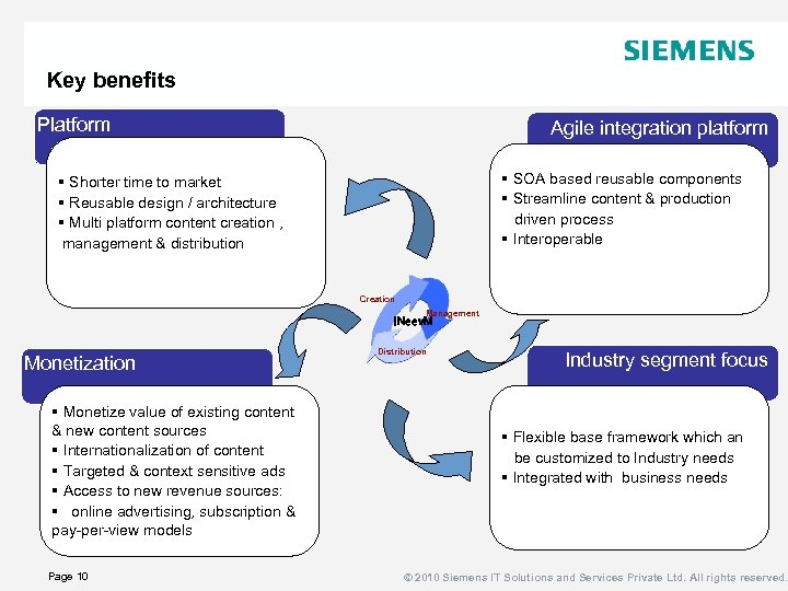 Key benefits Platform Agile integration platform § SOA based reusable components § Streamline content