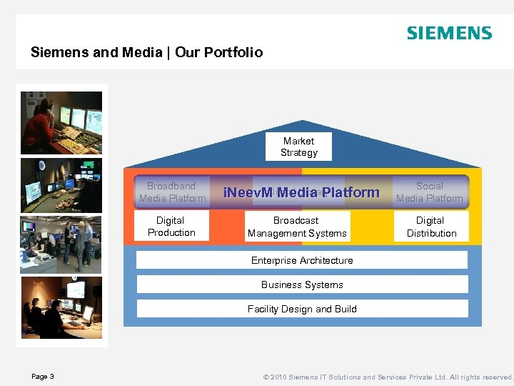 Siemens and Media | Our Portfolio Market Strategy Broadband Media Platform Digital Production Digital