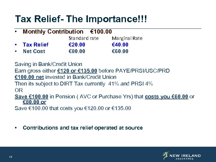 Tax Relief- The Importance!!! • Monthly Contribution • • Tax Relief Net Cost €