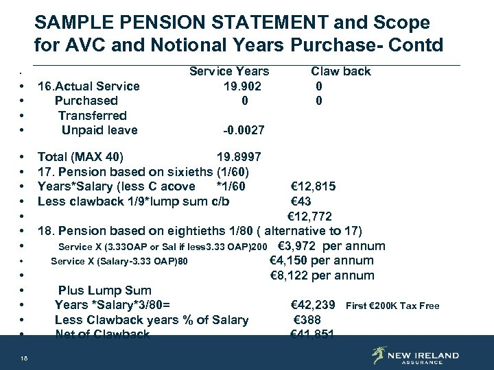 SAMPLE PENSION STATEMENT and Scope for AVC and Notional Years Purchase- Contd • Service