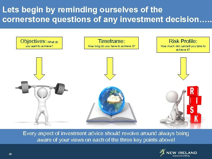 Lets begin by reminding ourselves of the cornerstone questions of any investment decision…. .
