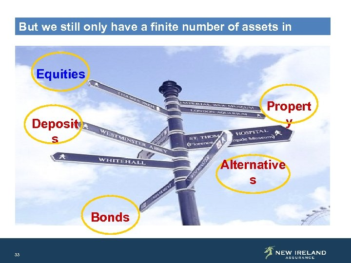 But we still only have a finite number of assets in which to invest!