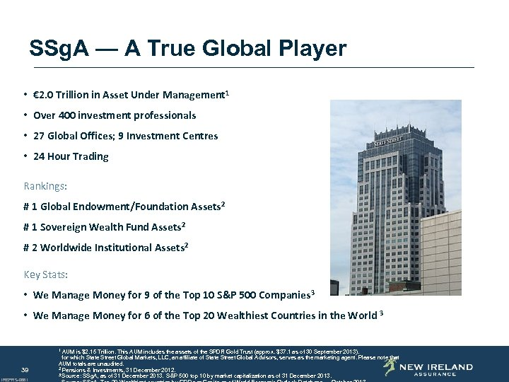 SSg. A — A True Global Player • € 2. 0 Trillion in Asset