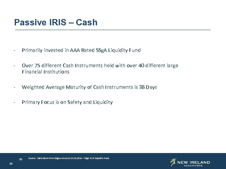 Passive IRIS – Cash - Primarily invested in AAA Rated SSg. A Liquidity Fund