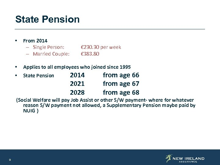 State Pension • • • From 2014 – Single Person: – Married Couple: €