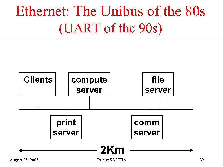 Ethernet: The Unibus of the 80 s (UART of the 90 s) Clients compute