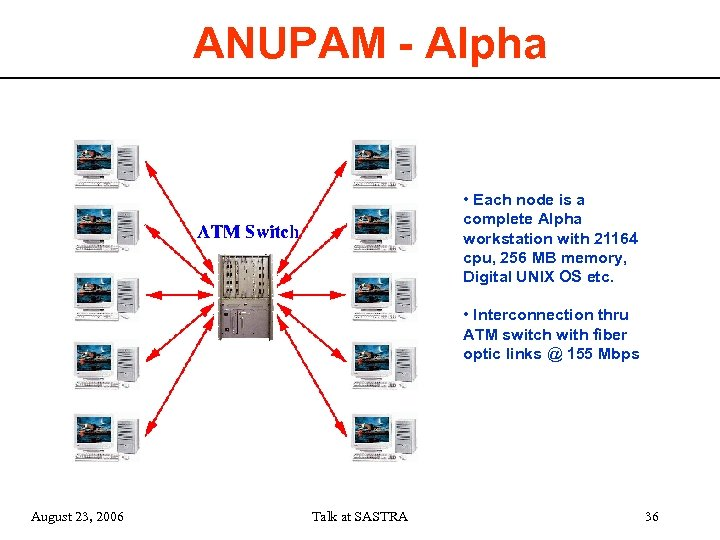 ANUPAM - Alpha • Each node is a complete Alpha workstation with 21164 cpu,