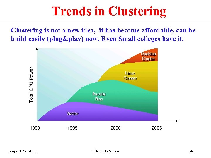 Trends in Clustering is not a new idea, it has become affordable, can be