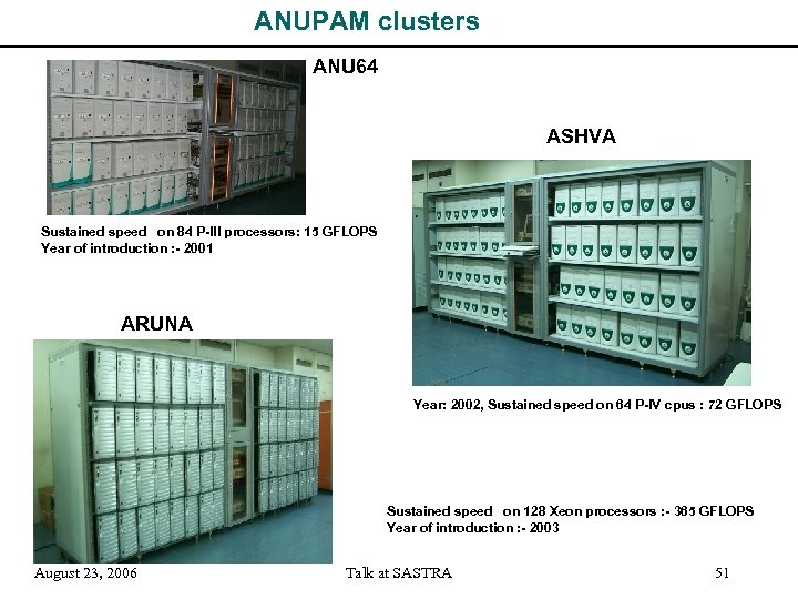 ANUPAM clusters ANU 64 ASHVA Sustained speed on 84 P-III processors: 15 GFLOPS Year