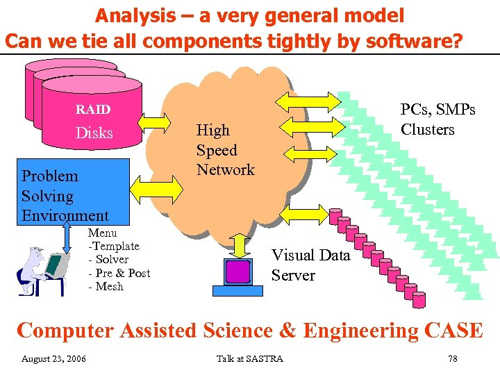Analysis – a very general model Can we tie all components tightly by software?