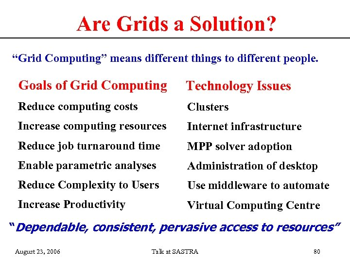 """Are Grids a Solution? """"Grid Computing"""" means different things to different people. Goals of"""